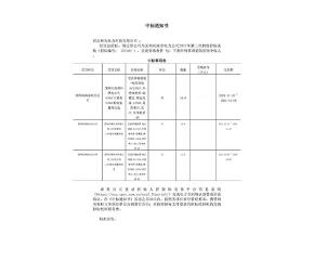 国网河南省电力交流穿墙套管中标项目